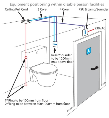 hark_picture channel safety systems n hark 1 disabled toilet alarm kit ctec disabled alarm wiring diagram at soozxer.org
